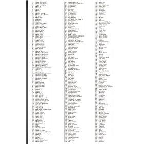 Frozen stikkontakt sticker