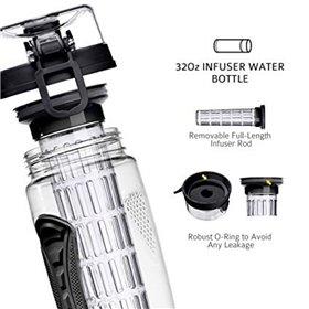 Undgå myg! Myggenet til vinduet